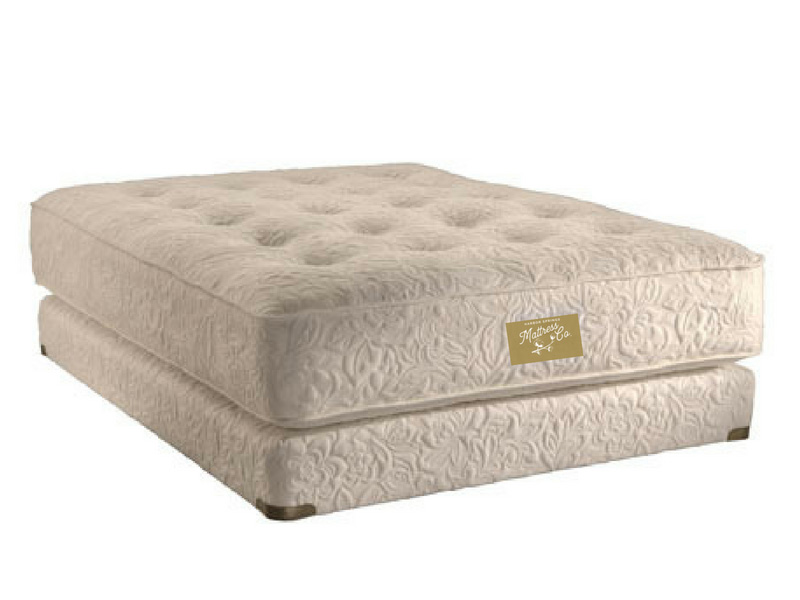 Image result for bed mattress